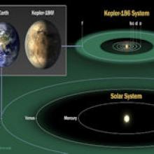 Une planète comme la terre vient d'être découverte