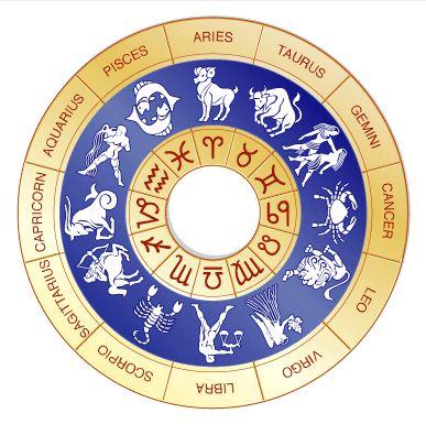 Pratiques actuelles de l'astrologie